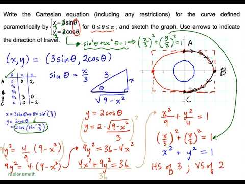 Transformations of Parametric Curves