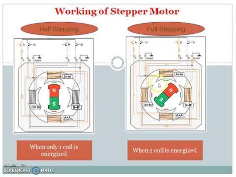 Stepper Motor Programming Using 8051