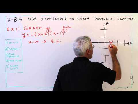2-8A--Use X-Intercepts to Graph Polynomial Function