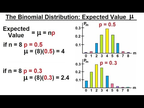 Prob & Stats - Random Variable & Prob Distribution (43 of 53) The Expected Value