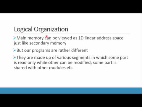 Operating System : Memory Management