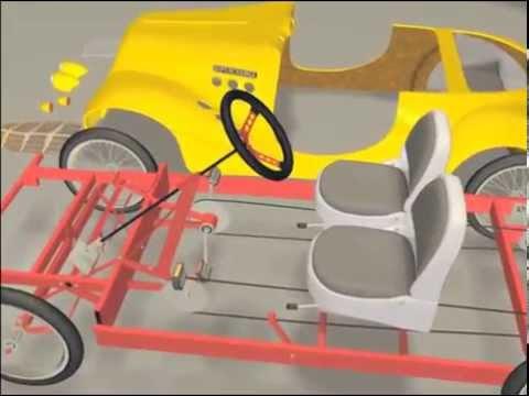 Auburn Jr Pedal Car Assembly Video designed by Milan Boyanich