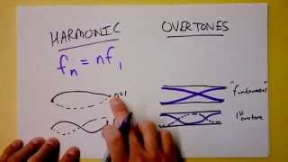 Standing Wave Harmonics Or Overtoneswhats The Difference  Doc Physics