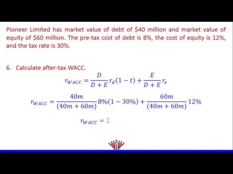 WACC Example 1 finding after tax WACC