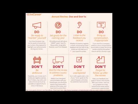 Annual Review Dos & Don'ts