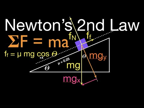 Newton's 2nd Law (9 of 21) Calculate Acceleration with Friction; Inclined Plane, One Mass