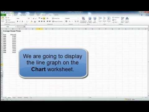 MS Excel 2010:Set Limits and Intervals on Axes