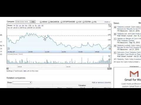How to select stocks for Intraday ( IN HINDI )[ Nifty Trading Strategy IN HINDI ]