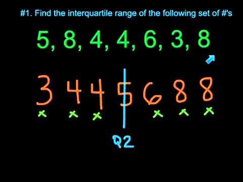 Prealgebra - Interquartile Range
