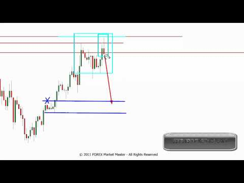 Make Money Trading Forex With This Price Action Strategy