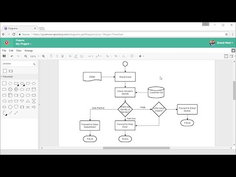 How to Draw Flow Charts Online