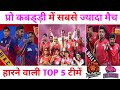 PRO KABADDI ALL TIME TOP 5 TEAMS WHO LOSS MOST OF MATCHES