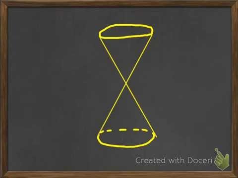 Sketching elliptical cone
