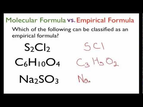 From the Molecular Formula to the Empirical Formula