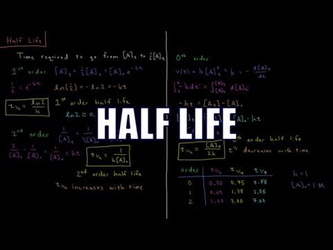 Chemical Kinetics 2.5 - Half Life
