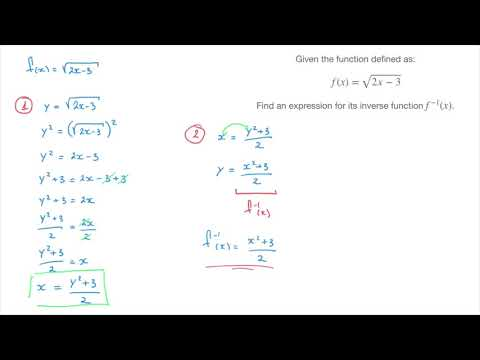 How to find the inverse function of a function involving the square root function