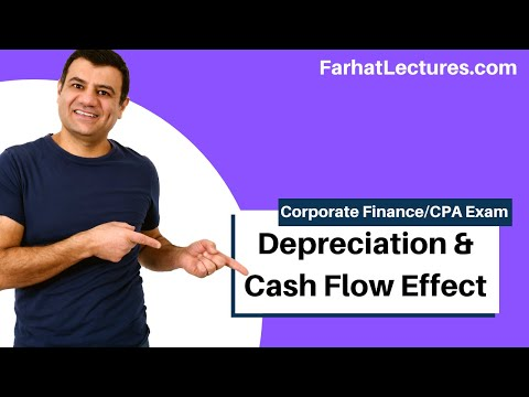 Depreciation & Cash Flow Effect | Corporate Finance | CPA Exam BEC | CMA Exam | Chp 10 p 4