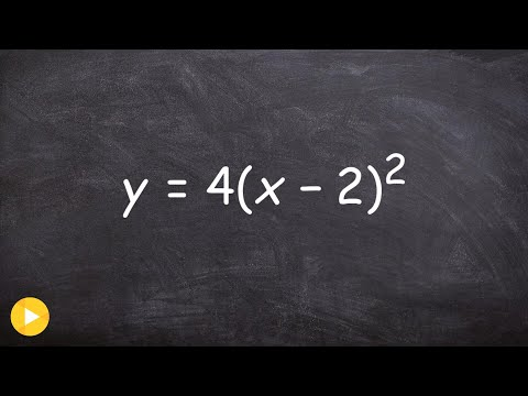 How to graph, find range, domain, vertex, and axis of symmetry from a quadratic