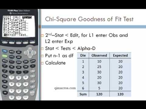 TI-84's Built-In Chi-Square Goodness of Fit (GoF) Test