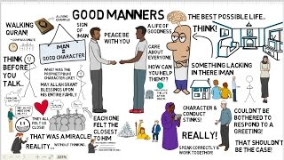 HOW TO HAVE GOOD MANNERS - Mufti Menk Animated