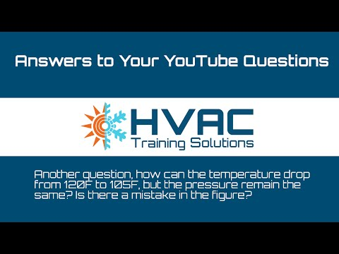 HVAC Training | Refrigeration Cycle Question | HVAC Training Solutions