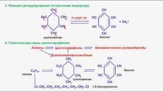 Download № 16. Органическая химия. Тема 7. Циклопарафины. Часть 2. Химические свойства циклопарафинов Video