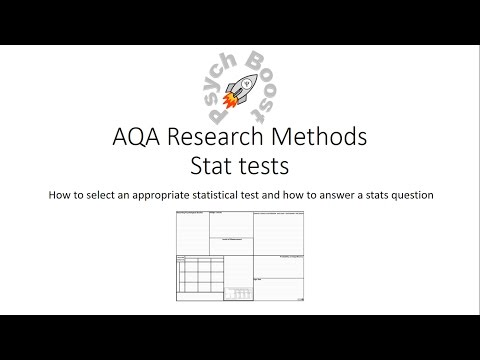 Inferential Statistical Tests, - Research Methods (7.32) Psychology AQA paper 2