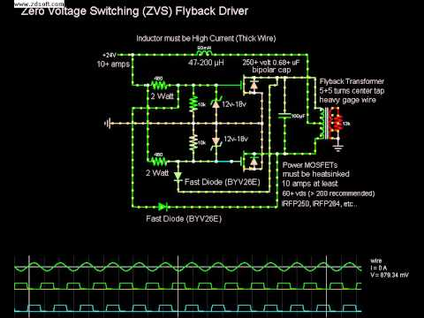 ZVS (Zero Voltage Switching) Flyback Driver - Simulation
