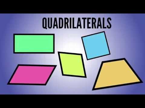 Topic 15.3: Classifying Quadrilaterals