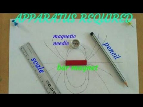 how To plot magnetic field line due to a bar/earth using magnetic compass phys|icse|cbse 9|10|11|12
