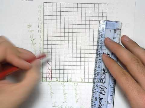 Albion Middle School Classwork Review Double Bar Graph.avi