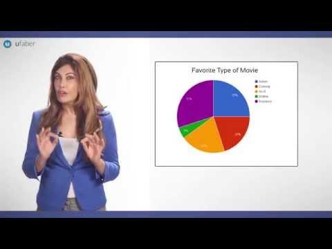 IELTS Writing task 1 Academic - Pie Chart - Samples - IELTS exam