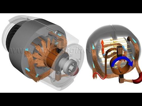 How do Universal Motors work ?