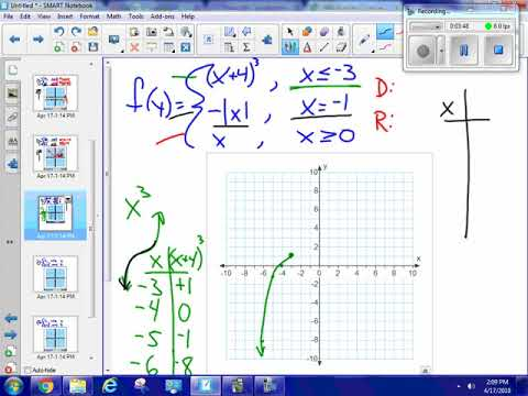 Graph a piecewise function, domain and range #18