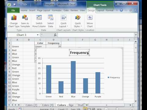 Excel - Nominal Data, Frequency Tables, and Relative Distribution