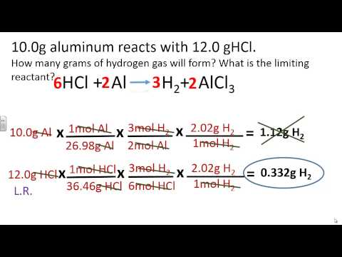 Limiting and Excess Reactant Calculations Help