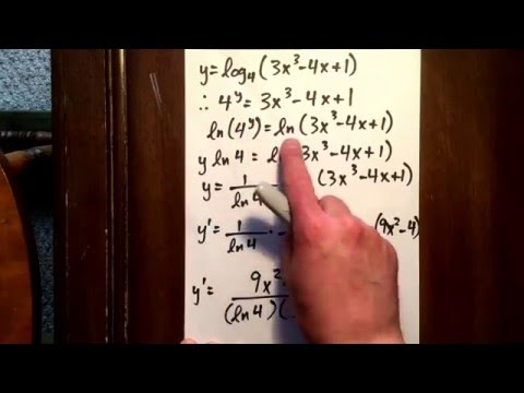 21 derivative of a logarithm