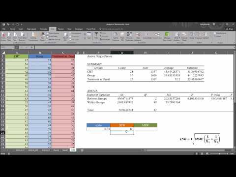 One-Way ANOVA with LSD (Least Significant Difference) Post Hoc Test in Excel