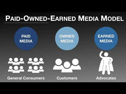 Owned - Paid - Earned (OPE) Media