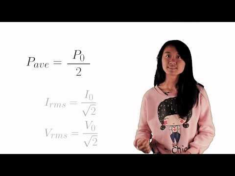 3 5 Average Power of Sinusoidal AC