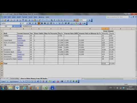 How to Make Money Online from UK Banks