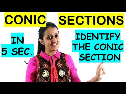 CONIC SECTIONS SHORTCUT//IDENTIFY THE CONIC SECTION IN 5 SECONDS/JEE/EAMCET/NDA TRICKS