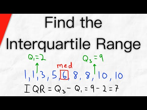 How to Find the Interquartile Range of a Set of Data