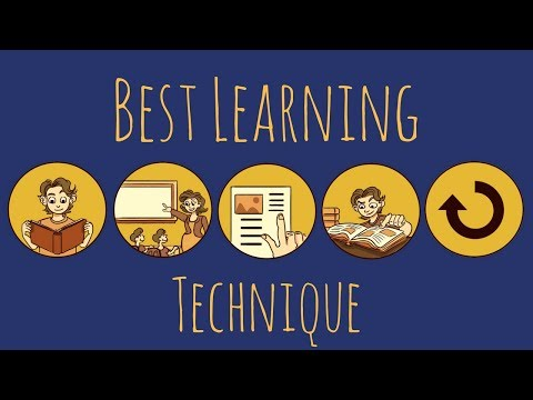 How To Learn Properly - Feynman Technique