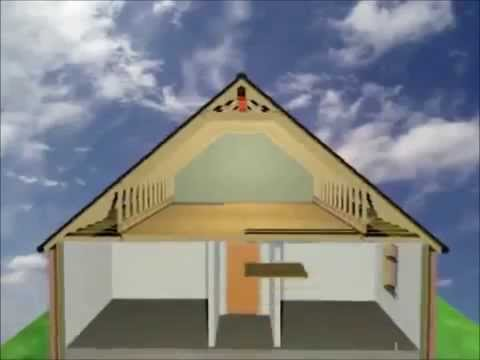 Roof space Structural Overview. www.jgm-ni.com