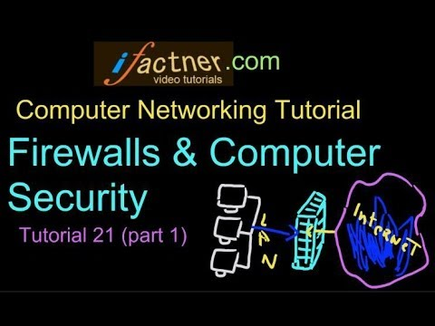 Firewalls basics and Network security, 21, Computer Networking tutorial for beginners