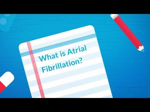 What is Atrial Fibrillation? (Irregular and Rapid Heart Rate)