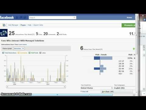 Facebook Weekly Facebook Page Update Email