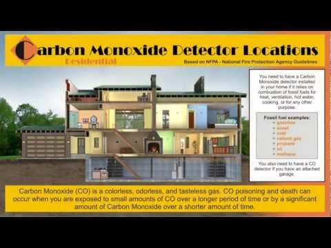 Carbon Monoxide Detector Locations in Homes | CO Alarm Placement