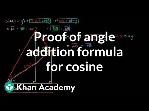 Proof of angle addition formula for cosine | Trigonometry | Khan Academy